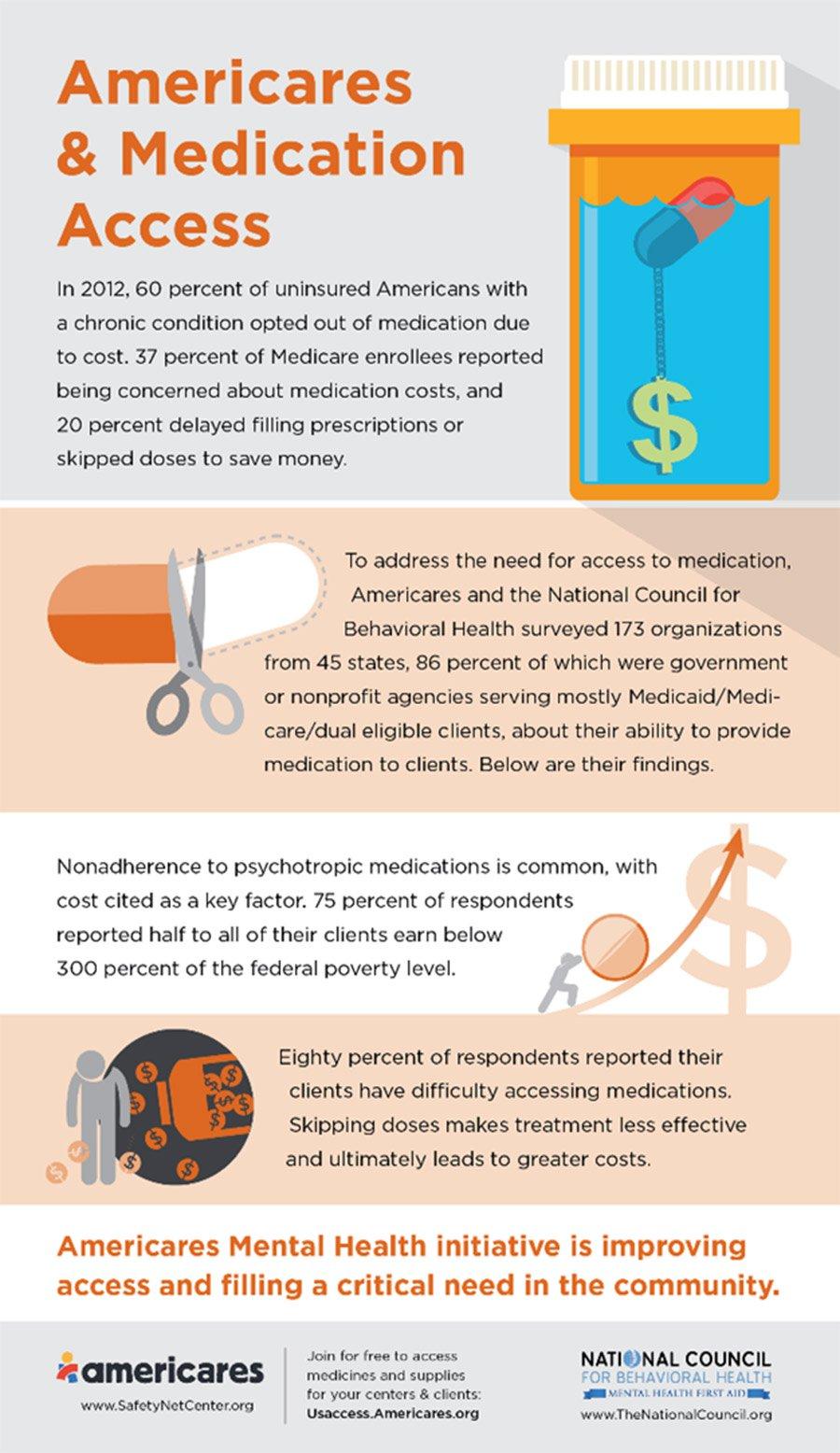 Excellent Free Resources Behavioral >> Behavioral Health