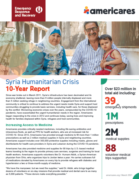 Syria 10-Year Report